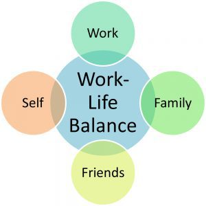 mums-achieving-work-life-balance